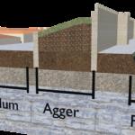 Recreación en sección de las distintas partes de la muralla romana republicana (AST)